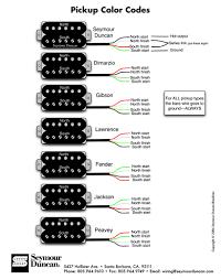 humbucker pickup diagram humbucker image wiring gibson humbucker wiring diagram gibson wiring diagrams on humbucker pickup diagram
