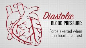Blood Pressure Chart For 35 Year Old Man Diastolic Blood Pressure How Low Is Too Low News Uab