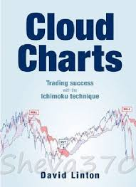 Cloud Charts Trading Success With The Ichimoku Technique