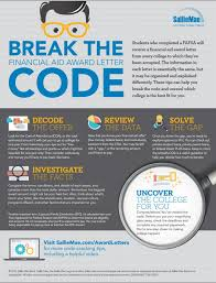 How To Break The Financial Aid Award Letter Code Smart College Visit