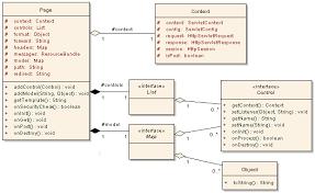click frameworkclasses