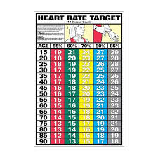 Heart Rate Chart Target Heart Rate Heart Rate Two Hearts