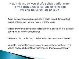 Indexed Universal Life A Crash Course