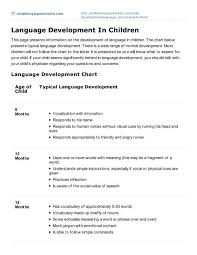 Speech And Language Development Chart Normal Child Development Chart