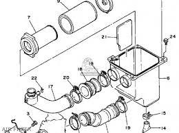 wiring diagram for yamaha kodiak 400 wiring image 2000 yamaha big bear 400 wiring diagram 2000 auto wiring diagram on wiring diagram for yamaha