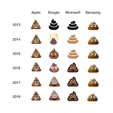 Android Emoji Conversion Chart 2018 The Year Of Emoji Convergence