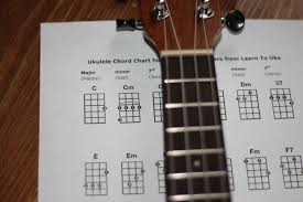 Left Handed Ukulele Chord Chart Pdf Ukulele Chord Charts For Beginners And How To Understand