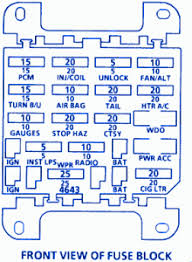 index of wp content uploads 2016 04 buick century 1994 front view fuse box diagram 220x300 gif