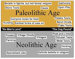 Neolithic And Paleolithic Venn Diagram Venn Diagram Paleolithic Vs Neolithic Magdalene Project Org