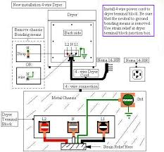 installing dryer outlet in laundry room electrical diy 220 dryer outlet wiring diagram at Dryer Outlet Wiring Diagram