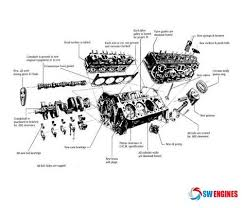 17 best images about engine diagram to be cars and swengines engine diagram
