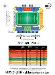 Union Unveil 2012 Ticket Timeline Partial Plans