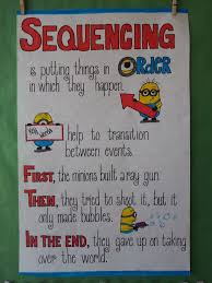 Sequence Of Events Anchor Chart Anchor Chart Sequencing With Minions Sequencing Anchor