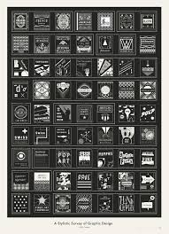 11 Perfect Pop Chart Lab Posters For Every Person On Your