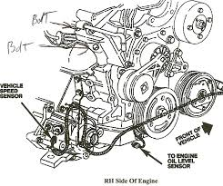 1998 cavalier starter wiring diagram images wiring diagram 2000 image 1996 chevy lumina engine diagram pc android iphone