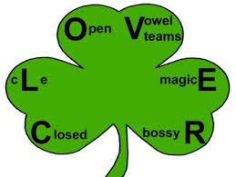 Clover 6 Types Of Syllables