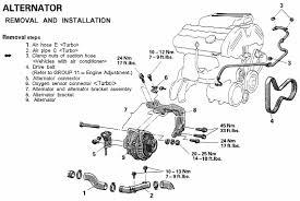 automotive alternator wiring diagram automotive 92 dodge alternator wiring diagram 92 auto wiring diagram schematic on automotive alternator wiring diagram