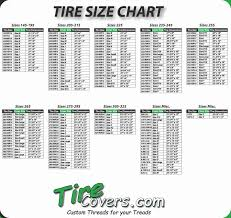 Plus Size Tire Conversion Chart 75 Meticulous Car Tyre Conversion Chart