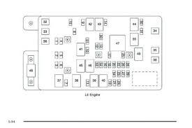 56 recent 2005 chevy cobalt fuse box diagram createinteractions Ford Explorer Fuse Box Diagram at 05 Cobalt Fuse Box Diagram