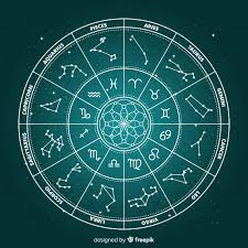 Wiccan Moon Chart Astrological Moon Phase Magick Sacred Wicca
