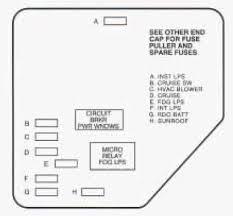 oldsmobile cutlass (1997 1999) fuse box diagram auto genius 1993 oldsmobile cutlass fuse box location oldsmobile cutlass (1997 1999) fuse box diagram
