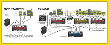 Model Train Lighting Systems Just Plug Lighting System Woodland Scenics