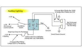wiring diagram 4 pin relay wiring diagram driving lights bosch relay wiring diagram fog lights at 5 Pole Relay Wiring Diagram