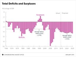 Shutdown Projected To Cost U S Economy 3 Billion