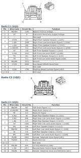 carfusebox chevrolet cobalt radio stereo wiring diagram chevy cobalt radio stereo wiring diagram chevrolet