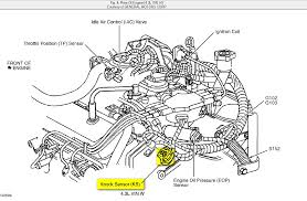 2002 gmc sonoma wiring diagram freddryer co 2002 gmc sonoma stereo wiring diagram 2002 gmc sonoma engine diagram throughout 2000 safari within wiring and 2002 gmc sonoma wiring