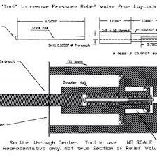 dean wiring diagram all wiring diagram dean guitars pickup wiring diagram dean get image about wiring dean ml 79 wiring