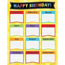 Birthday Chart Celebrate Learning Birthday Chart