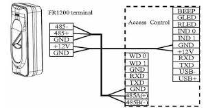 fr1200 reader security buyers online wiring diagram