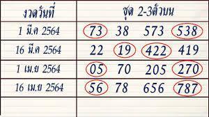 เลขเด็ด เลขเด็ด 2-3ตัวบน มา4ชุด มั่นใจ 1.000.000% งวด 1 พฤษภาคม 2564