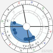Harry Styles Birth Chart Horoscope Date Of Birth Astro