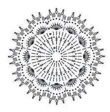 Crochet Circle Pattern Enchanting Two Toned Openwork Crochet Circle ⋆ Crochet Kingdom
