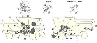 Drive Elements Combine Jone Deere 8820 Agrodoctor Eu
