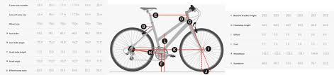 Trek Hybrid Bike Size Chart Trek Trek Fx 3 2017