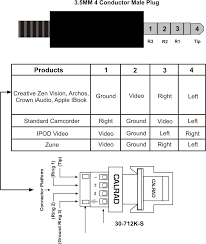 xlobby news  2008  common 4 pin 3 5mm wiring diagram