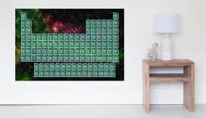 Clickable Periodic Table of the Elements