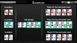 Poker Hand Odds Chart Poker Hand Rankings Learn About Poker Hands Odds Order And Probability