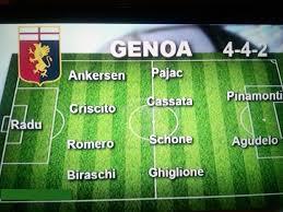 Primocanale: la probabile formazione del Genoa a San Siro ...