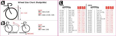 Ab C Wheel Size Chart Radgröße Sigma Bc 1200 User