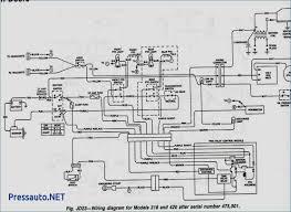 john deere stx wiring diagram just another wiring diagram blog • john deere 4300 tractor wiring diagram wiring diagram explained rh 18 12 102 crocodilecruisedarwin com john deere stx38 wiring diagram john deere stx38