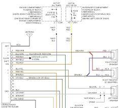 honda civic wiring harness diagram wiring diagram and fuse box