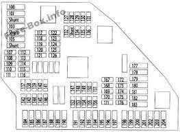 Bmw X3 Fuse Chart Bmw X3 F25 2011 2017 Fuse Box Diagram Electrical Fuse