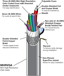 coax to vga diagram wiring diagram libraries mhrvga printable version extroncoax to vga diagram 11