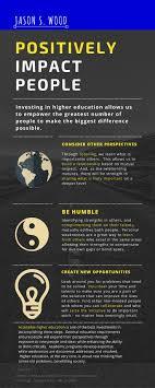 best images about positivity positive attitude 17 best images about positivity positive attitude stay positive quotes and positive quotes about life