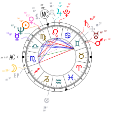 Astrology And Natal Chart Of Roger Waters Born On 1943 09 06