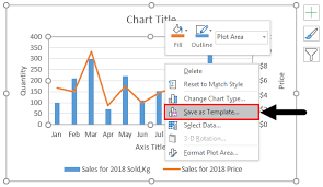 Save A Chart As A Template Chart Templates In Excel How To Create Chart Or Graph